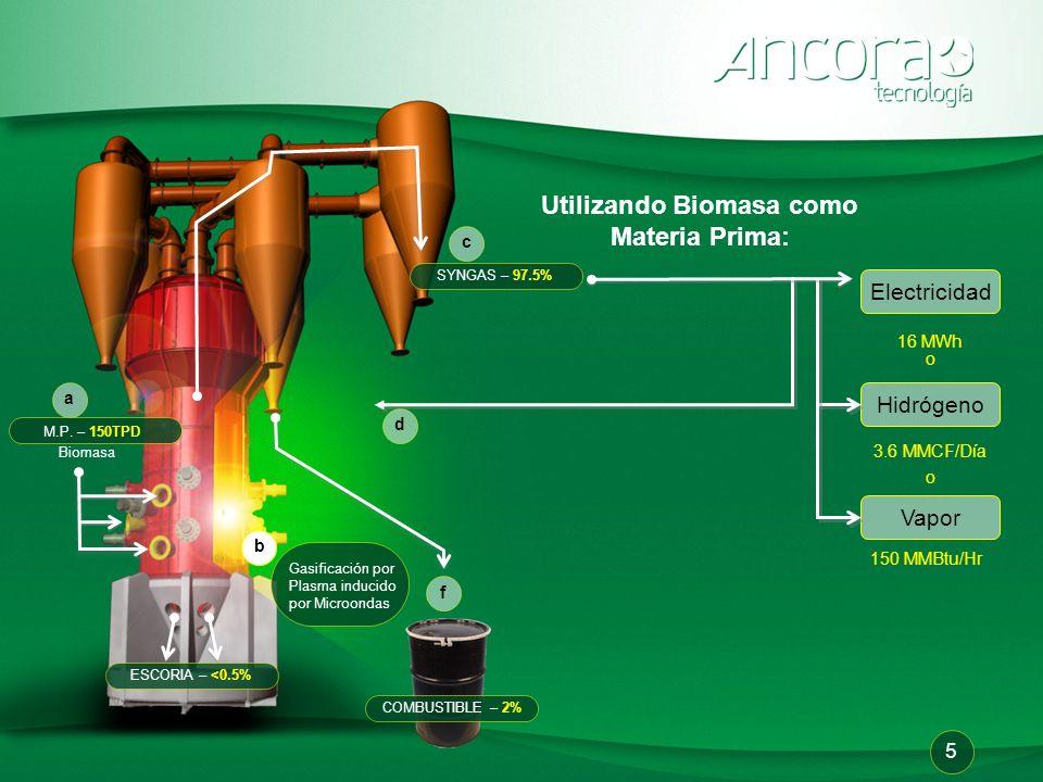 Patente WO 2009/008693 Electricidad Hidrógeno Vapor 16 MWh 3.6 MMCF/Día 150 MMBtu/Hr 5 a c d f SYNGAS – 97.5% M.P. – 150TPD Biomasa ESCORIA – <0.5% CO