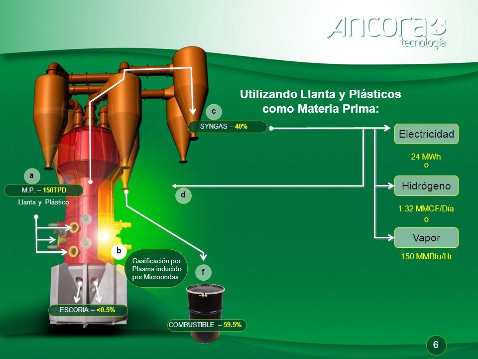 Patente WO 2009/008693 Electricidad Hidrógeno Vapor 24 MWh 1.32 MMCF/Día 6 b a c d f SYNGAS – 40% M.P. – 150TPD Llanta y Plástico ESCORIA – <0.5% COMB