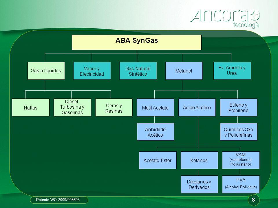 Patente WO 2009/008693 ABA SynGas Vapor y Electricidad Gas a líquidos Gas Natural Sintético Metanol H 2, Amonia y Urea Metil Acetato Etileno y Propile