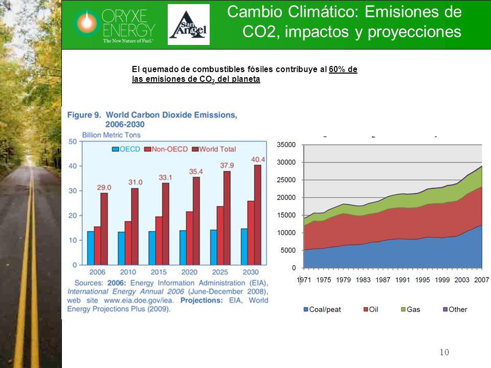 Cambio Climático: Emisiones de CO2, impactos y proyecciones 10 Fig. 3: CO 2 Emissions by Fuel El quemado de combustibles fósiles contribuye al 60% de
