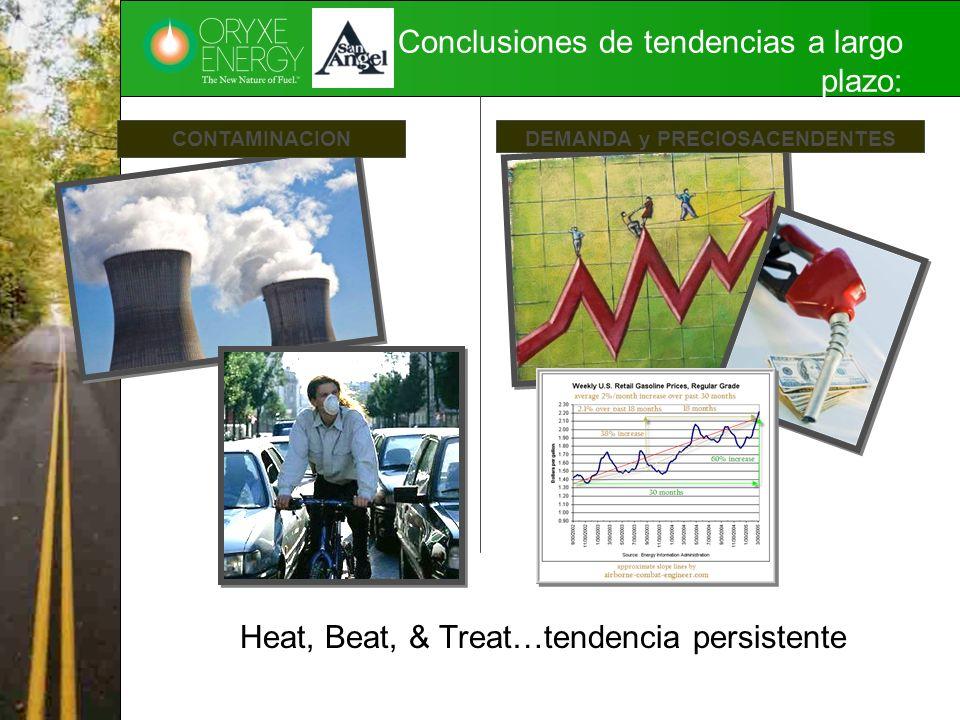 DEMANDA y PRECIOSACENDENTESCONTAMINACION Conclusiones de tendencias a largo plazo: Heat, Beat, & Treat…tendencia persistente