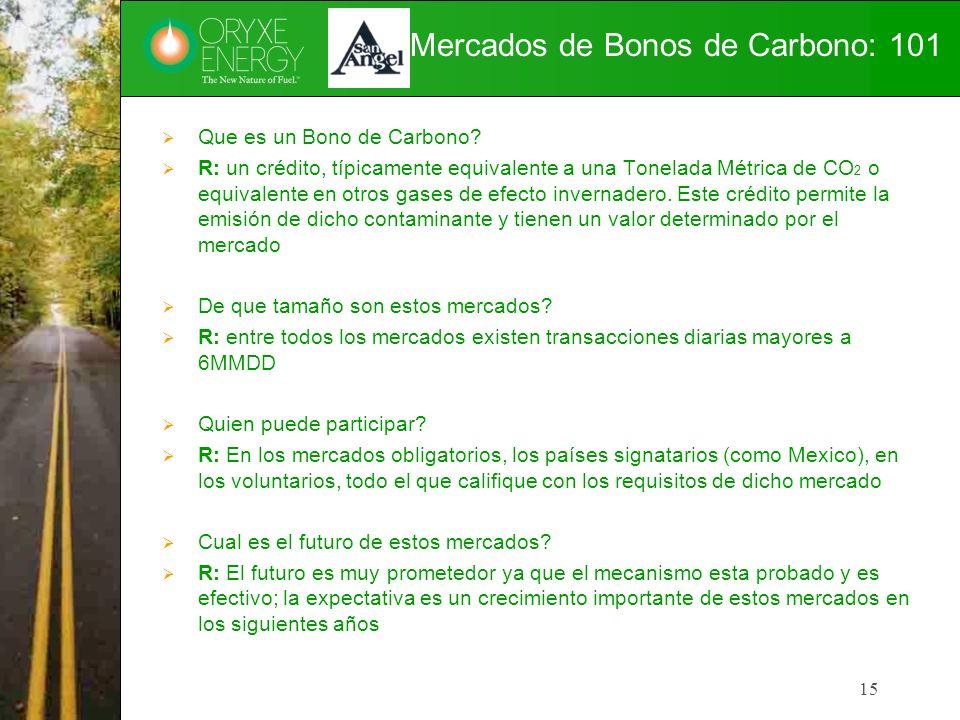 Mercados de Bonos de Carbono: 101 Que es un Bono de Carbono? R: un crédito, típicamente equivalente a una Tonelada Métrica de CO 2 o equivalente en ot