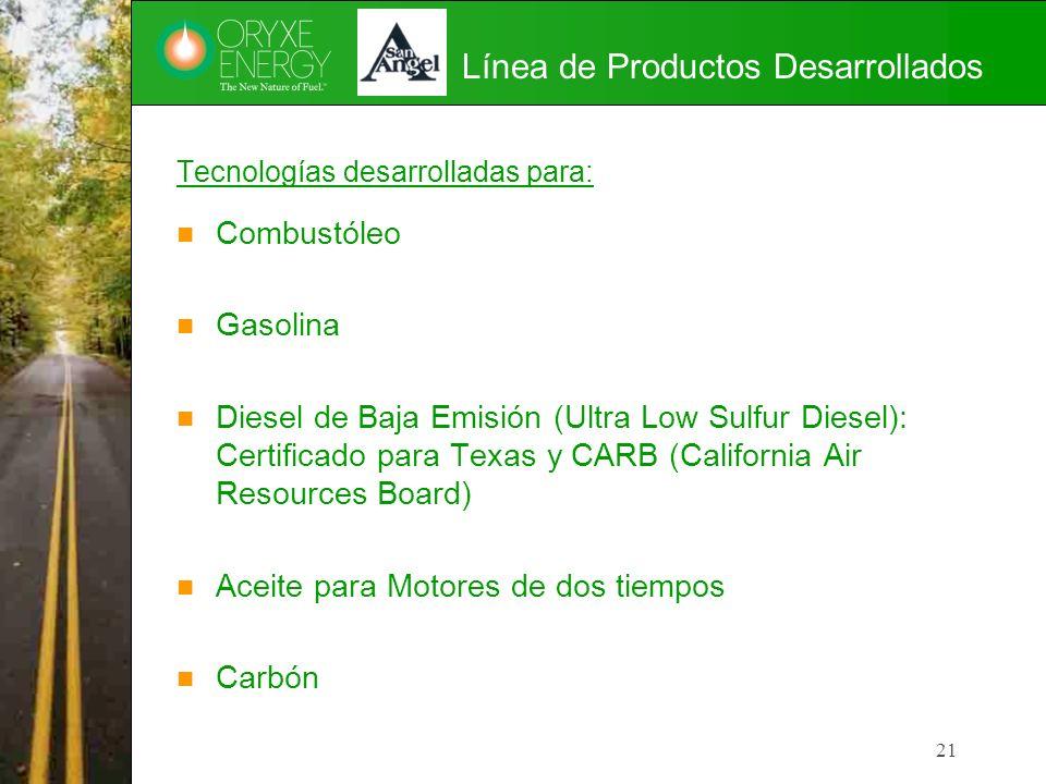 Línea de Productos Desarrollados Tecnologías desarrolladas para: Combustóleo Gasolina Diesel de Baja Emisión (Ultra Low Sulfur Diesel): Certificado pa
