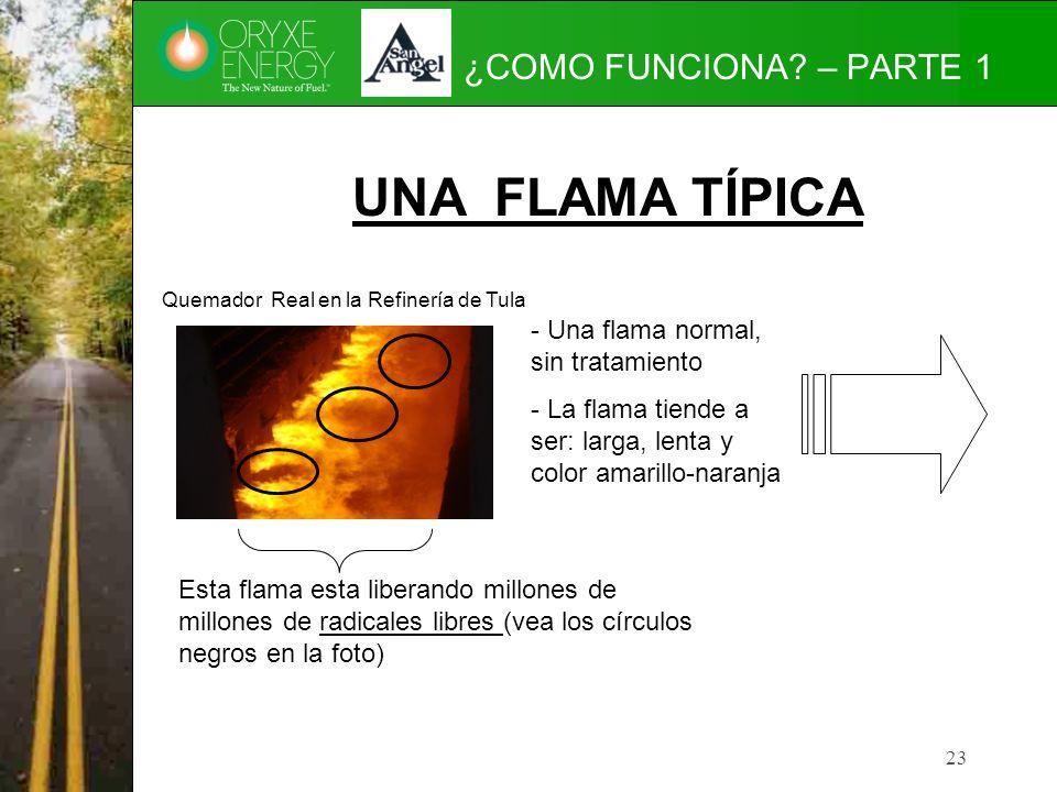 23 ¿COMO FUNCIONA? – PARTE 1 - Una flama normal, sin tratamiento - La flama tiende a ser: larga, lenta y color amarillo-naranja Esta flama esta libera