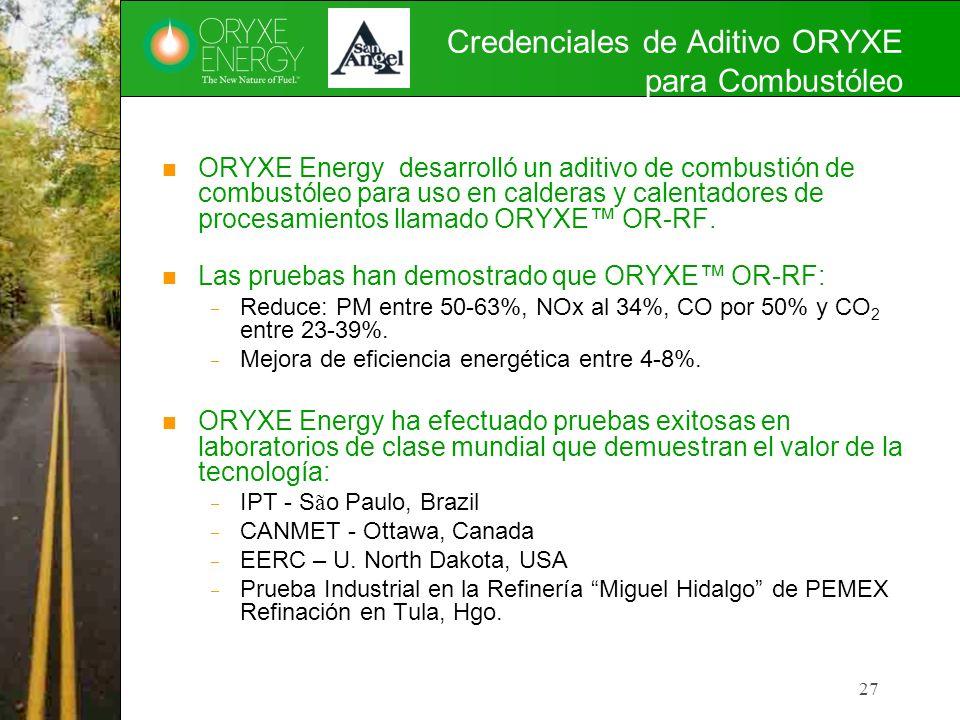 Credenciales de Aditivo ORYXE para Combustóleo ORYXE Energy desarrolló un aditivo de combustión de combustóleo para uso en calderas y calentadores de