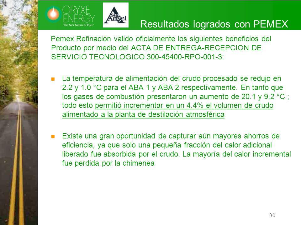 Pemex Refinación valido oficialmente los siguientes beneficios del Producto por medio del ACTA DE ENTREGA-RECEPCION DE SERVICIO TECNOLOGICO 300-45400-