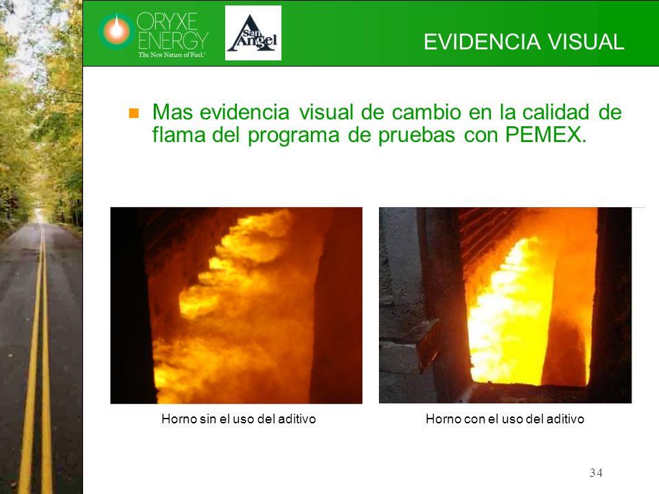 34 EVIDENCIA VISUAL Mas evidencia visual de cambio en la calidad de flama del programa de pruebas con PEMEX. Horno sin el uso del aditivoHorno con el