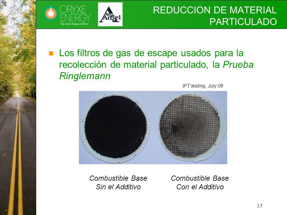 35 REDUCCION DE MATERIAL PARTICULADO Los filtros de gas de escape usados para la recolección de material particulado, la Prueba Ringlemann Combustible