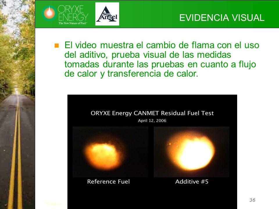 36 EVIDENCIA VISUAL El video muestra el cambio de flama con el uso del aditivo, prueba visual de las medidas tomadas durante las pruebas en cuanto a f