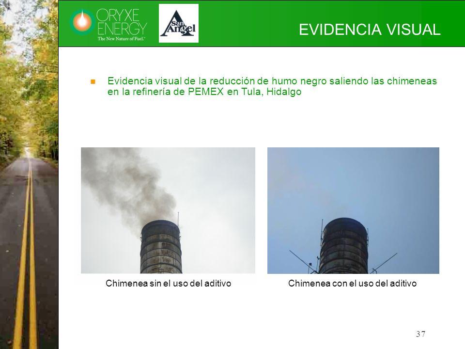 37 EVIDENCIA VISUAL Evidencia visual de la reducción de humo negro saliendo las chimeneas en la refinería de PEMEX en Tula, Hidalgo Chimenea sin el us
