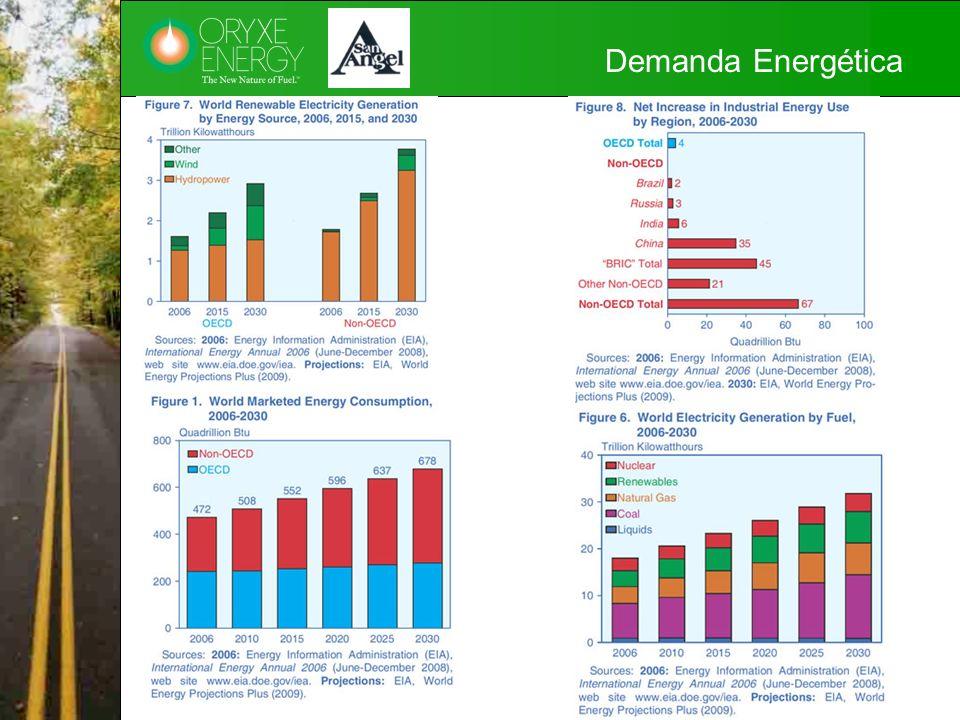 Demanda Energética GSA: 5