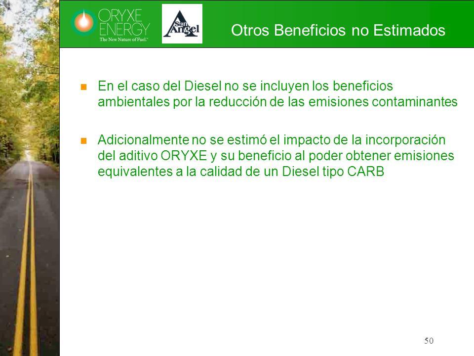 Otros Beneficios no Estimados En el caso del Diesel no se incluyen los beneficios ambientales por la reducción de las emisiones contaminantes Adiciona