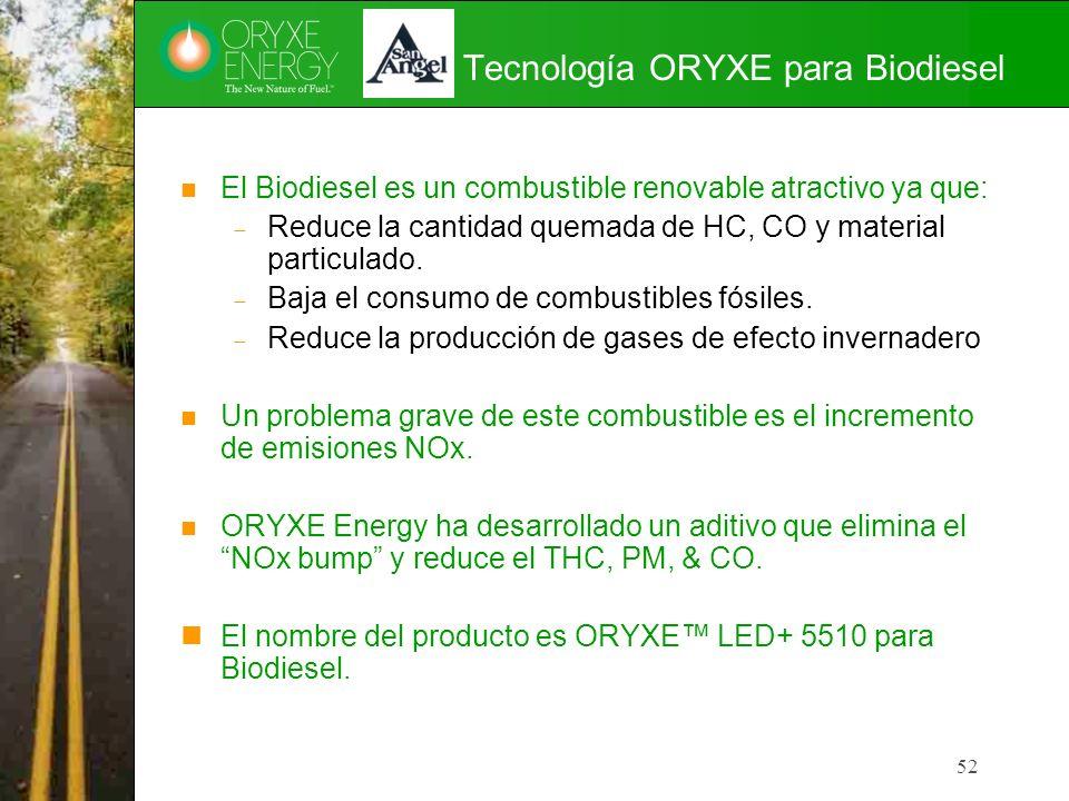 52 Tecnología ORYXE para Biodiesel El Biodiesel es un combustible renovable atractivo ya que: Reduce la cantidad quemada de HC, CO y material particul