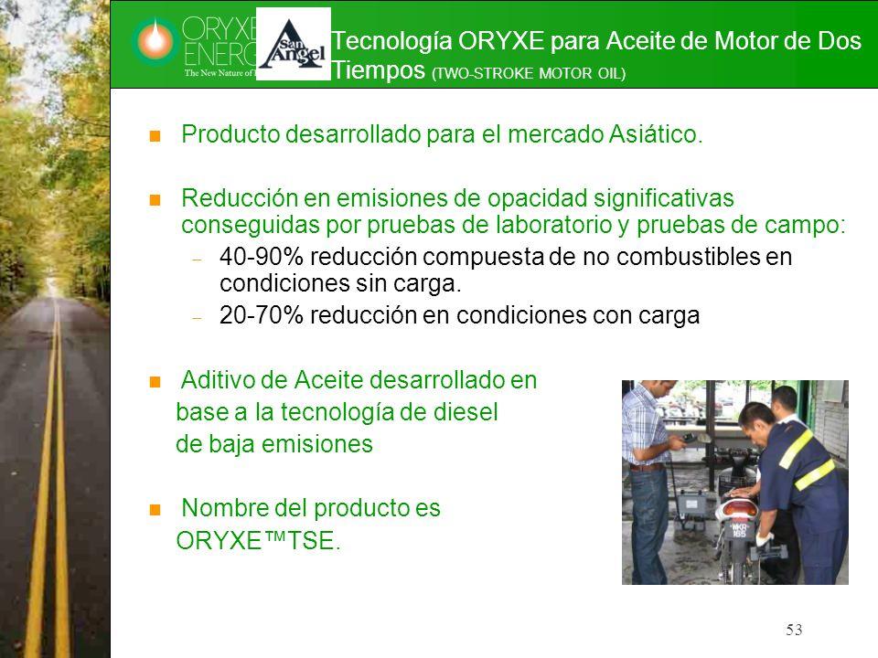 53 Tecnología ORYXE para Aceite de Motor de Dos Tiempos (TWO-STROKE MOTOR OIL) Producto desarrollado para el mercado Asiático. Reducción en emisiones