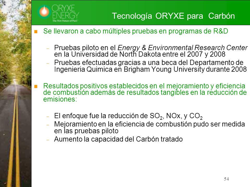 Tecnología ORYXE para Carbón Se llevaron a cabo múltiples pruebas en programas de R&D Pruebas piloto en el Energy & Environmental Research Center en l