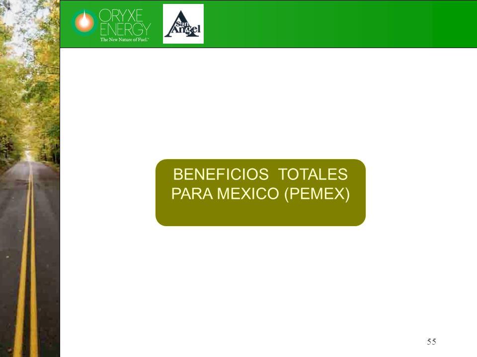 55 BENEFICIOS TOTALES PARA MEXICO (PEMEX)