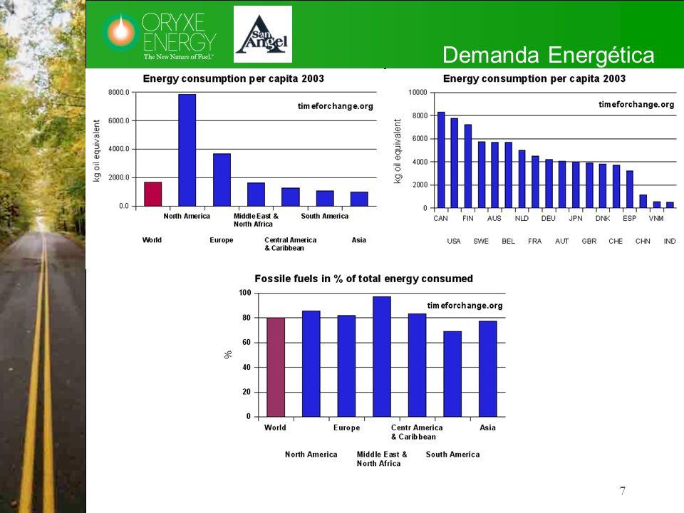 Beneficios Estimados del Empleo del Aditivo ORYXE en el PEMEX Diesel 48 ProductoVolumen en MBD Mejora en la Economía Reducción Estimada de la Demanda MBD Reducción Estimada de la Demanda MB/año Valor Estimado de la Reducción de la Demanda en Miles Dólares/año PEMEX Diesel UBA 302-4%0.3011013.419 PEMEX Diesel2692-4%2.7982118,804 Consumo de Diesel en MBD Factor de Emisión de CO 2, Ton/barril Emisiones Estimadas de CO 2, en Ton/d Emisiones Estimadas de CO 2, en Ton/año Reducción de 1 por ciento de las Emisiones Valor de las Toneladas de CO 2, Miles de Dólares/año 300.427 12,810 4,675,65046,757748 2690.427 114,863 41,924,995419,2506,708 Fuente: www.eia.doe.gov/environmental.html