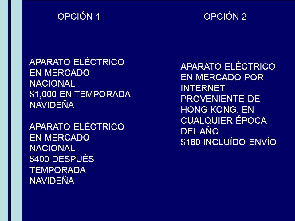OPCIÓN 1 APARATO ELÉCTRICO EN MERCADO NACIONAL $1,000 EN TEMPORADA NAVIDEÑA APARATO ELÉCTRICO EN MERCADO NACIONAL $400 DESPUÉS TEMPORADA NAVIDEÑA OPCI