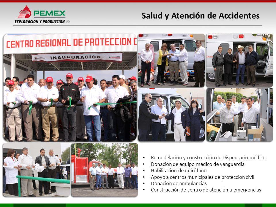 Salud y Atención de Accidentes Remodelación y construcción de Dispensario médico Donación de equipo médico de vanguardia Habilitación de quirófano Apo