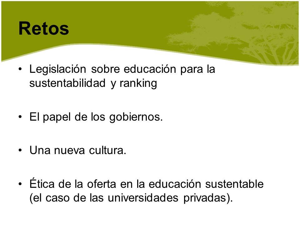 Legislación sobre educación para la sustentabilidad y ranking El papel de los gobiernos. Una nueva cultura. Ética de la oferta en la educación sustent