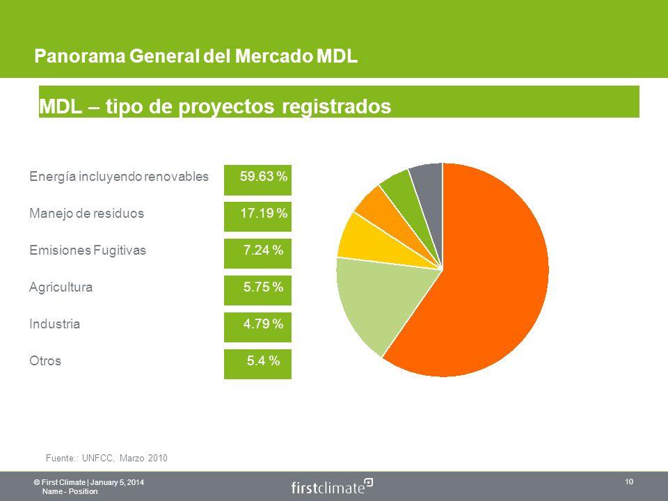 © First Climate | January 5, 2014 Name - Position 10 MDL – tipo de proyectos registrados Energía incluyendo renovables 59.63 % Manejo de residuos Emisiones Fugitivas Agricultura Industria Otros 17.19 % 7.24 % 5.75 % 4.79 % 5.4 % Fuente:: UNFCC, Marzo 2010 Panorama General del Mercado MDL