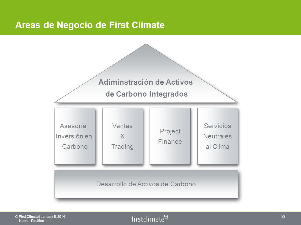© First Climate | January 5, 2014 Name - Position 22 Areas de Negocio de First Climate Asesoría Inversión en Carbono Ventas & Trading Project Finance Servicios Neutrales al Clima Adiminstración de Activos de Carbono Integrados Desarrollo de Activos de Carbono