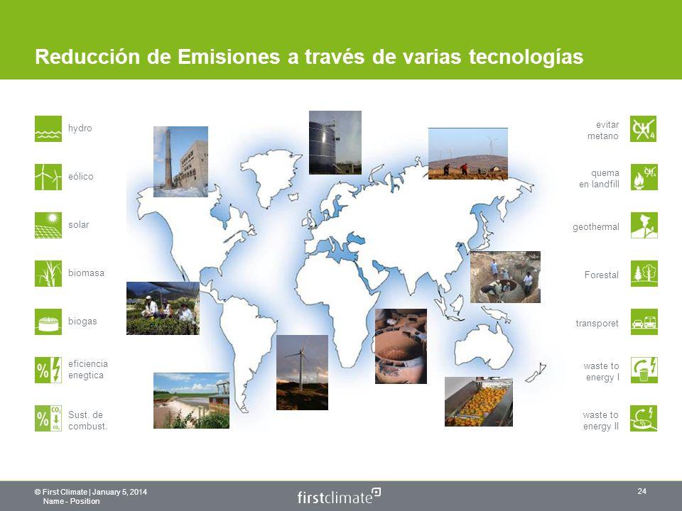 © First Climate | January 5, 2014 Name - Position 24 Reducción de Emisiones a través de varias tecnologías quema en landfill geothermal Forestal transporet waste to energy I waste to energy II evitar metano hydro eólico solar biomasa biogas eficiencia enegtica Sust.