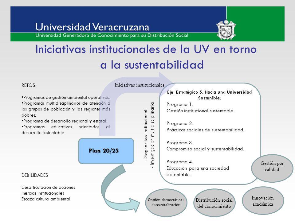 Iniciativas institucionales de la UV en torno a la sustentabilidad RETOS Programas de gestión ambiental operativos. Programas multidisciplinarios de a