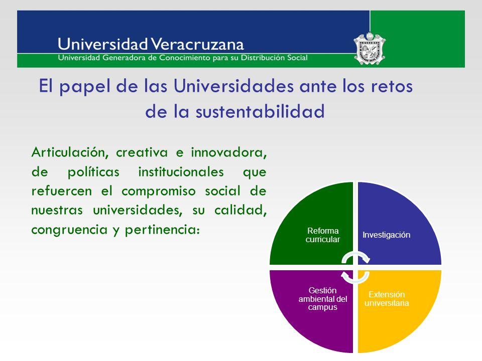 Reforma curricular Investigación Extensión universitaria Gestión ambiental del campus Articulación, creativa e innovadora, de políticas institucionale
