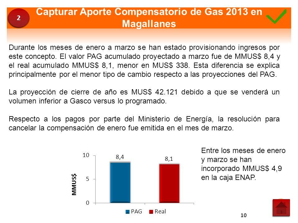 Capturar Aporte Compensatorio de Gas 2013 en Magallanes Durante los meses de enero a marzo se han estado provisionando ingresos por este concepto. El