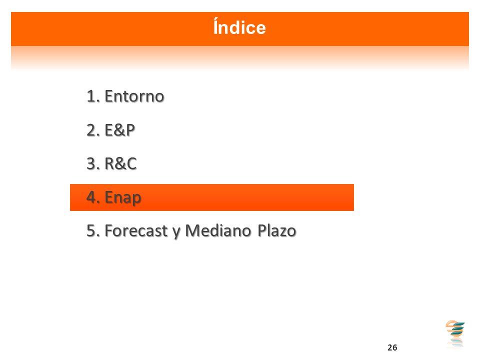 26 Índice 1.Entorno 2.E&P 3.R&C 4.Enap 5.Forecast y Mediano Plazo
