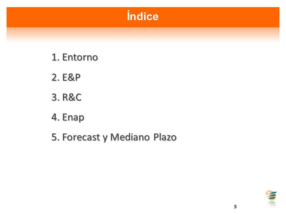 14 Índice 1.Entorno 2.E&P 3.R&C 4.Enap 5.Forecast y Mediano Plazo