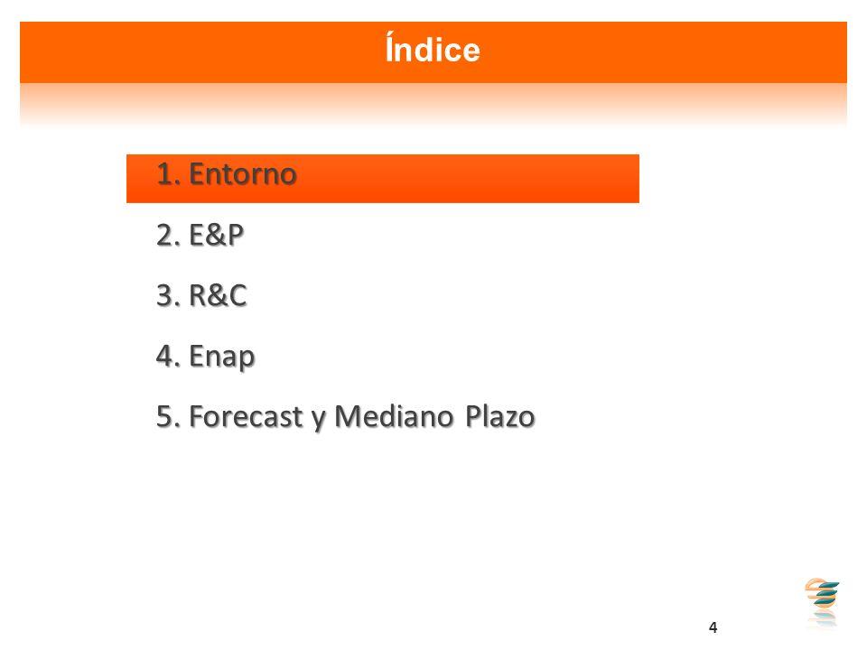 Avance PAG 2013 (Gerencia R&C) Precio canasta crudo: Brent – 3 (US$/bbl).