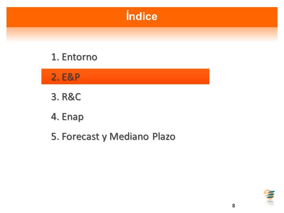 8 Índice 1.Entorno 2.E&P 3.R&C 4.Enap 5.Forecast y Mediano Plazo