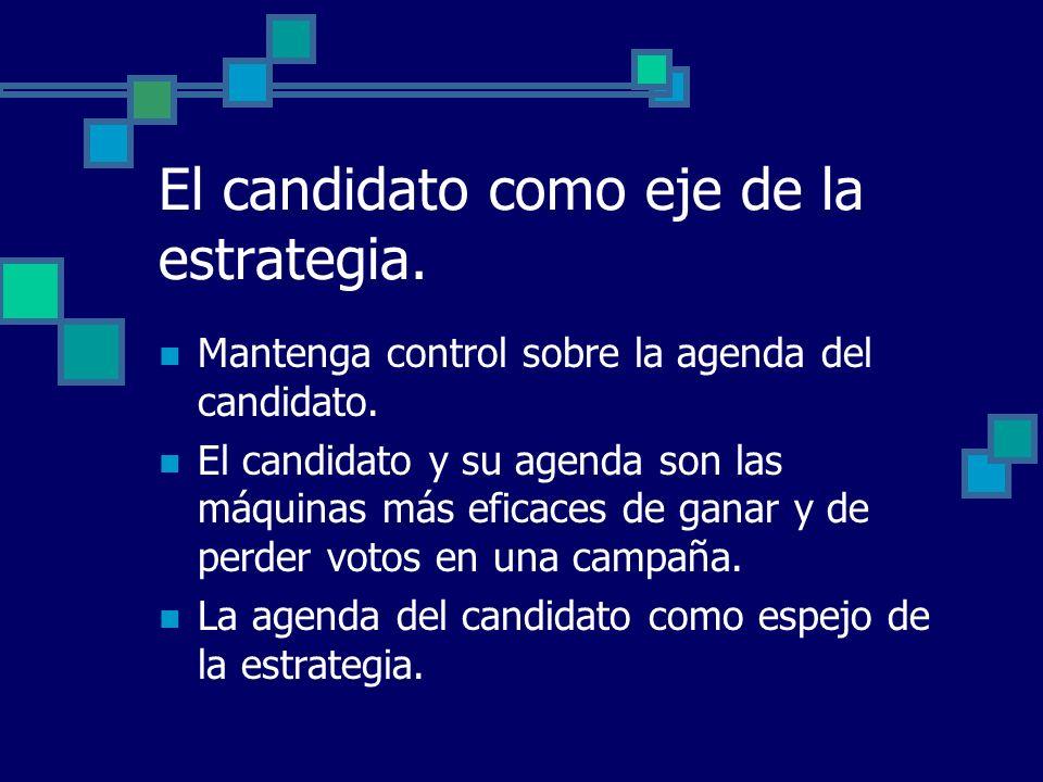 El candidato como eje de la estrategia. Mantenga control sobre la agenda del candidato. El candidato y su agenda son las máquinas más eficaces de gana