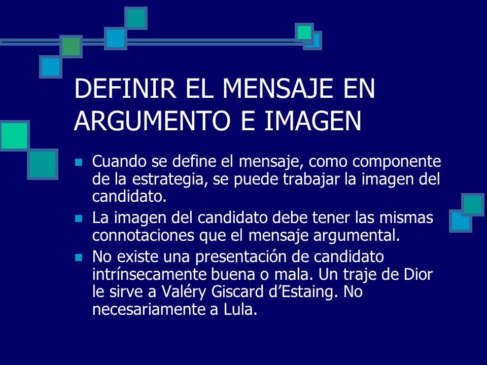 DEFINIR EL MENSAJE EN ARGUMENTO E IMAGEN Cuando se define el mensaje, como componente de la estrategia, se puede trabajar la imagen del candidato. La