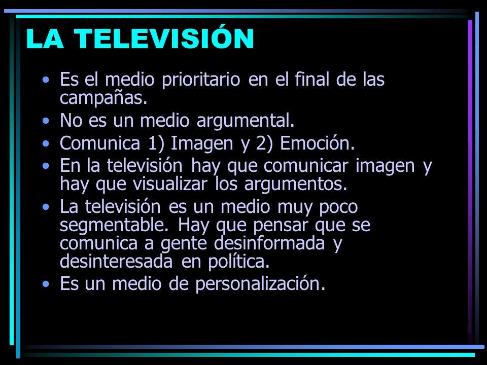 LA TELEVISIÓN Es el medio prioritario en el final de las campañas.