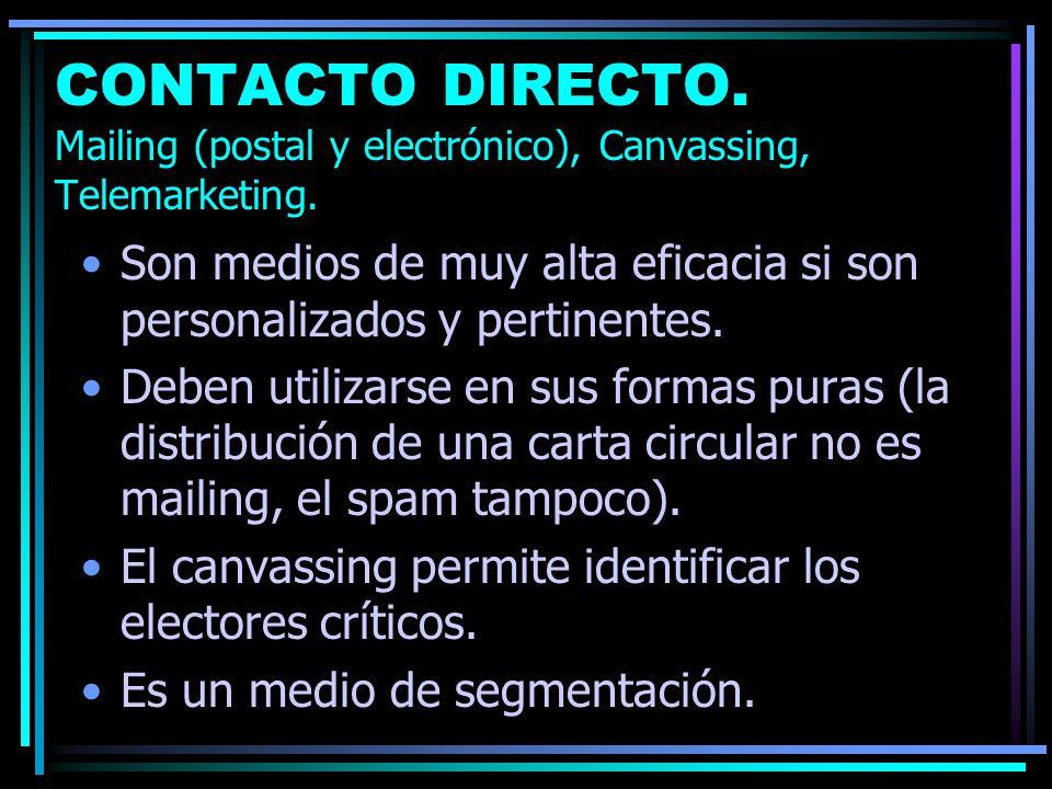 CONTACTO DIRECTO. Mailing (postal y electrónico), Canvassing, Telemarketing.
