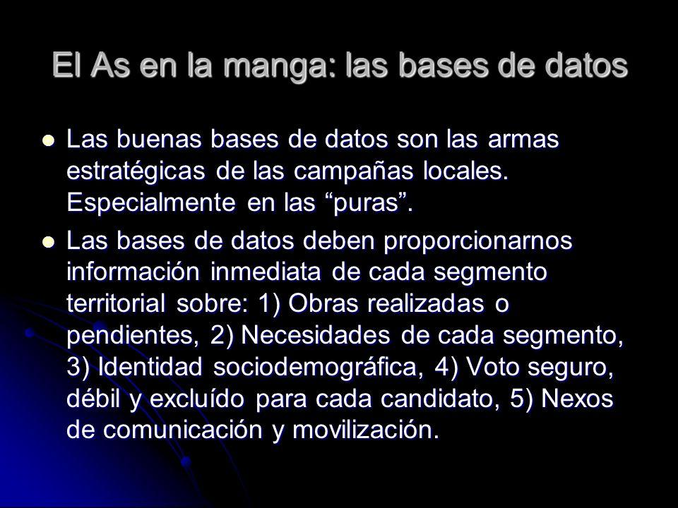 El As en la manga: las bases de datos Las buenas bases de datos son las armas estratégicas de las campañas locales. Especialmente en las puras. Las bu