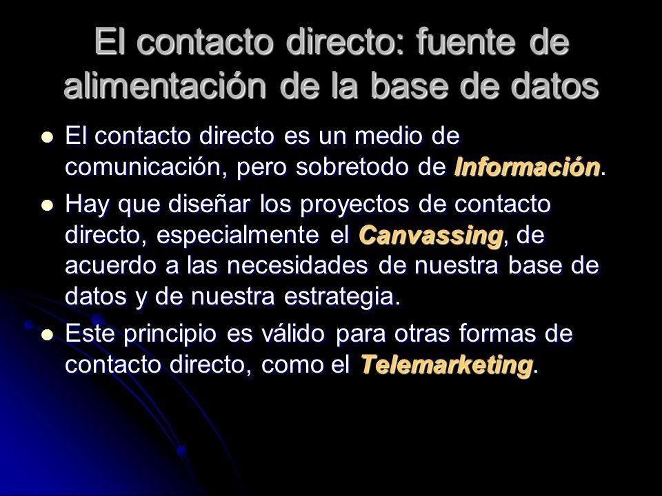 El contacto directo: fuente de alimentación de la base de datos El contacto directo es un medio de comunicación, pero sobretodo de Información. El con