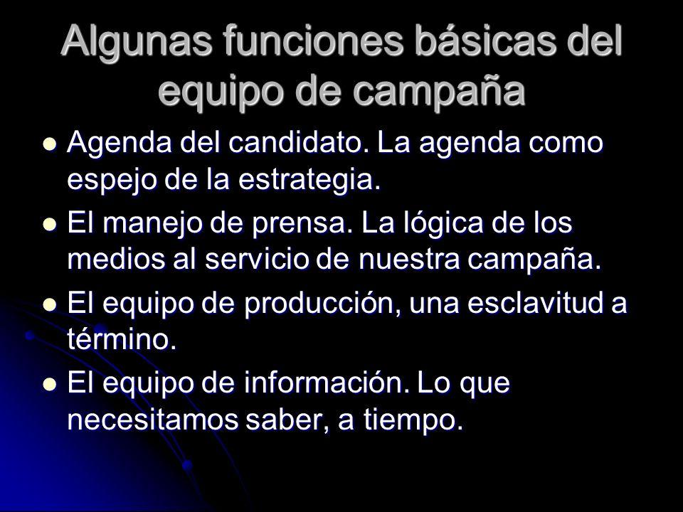 Algunas funciones básicas del equipo de campaña Agenda del candidato. La agenda como espejo de la estrategia. Agenda del candidato. La agenda como esp
