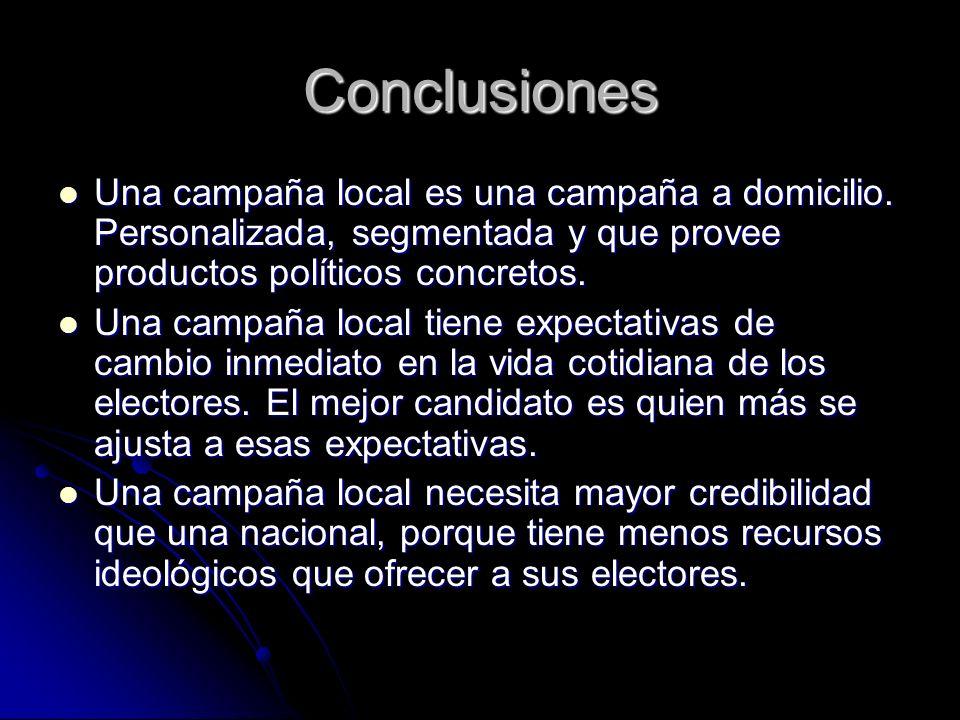 Conclusiones Una campaña local es una campaña a domicilio. Personalizada, segmentada y que provee productos políticos concretos. Una campaña local es