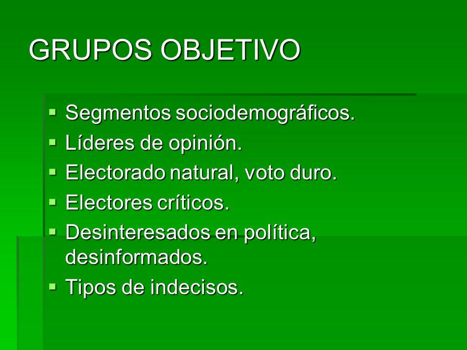 GRUPOS OBJETIVO Segmentos sociodemográficos. Segmentos sociodemográficos. Líderes de opinión. Líderes de opinión. Electorado natural, voto duro. Elect