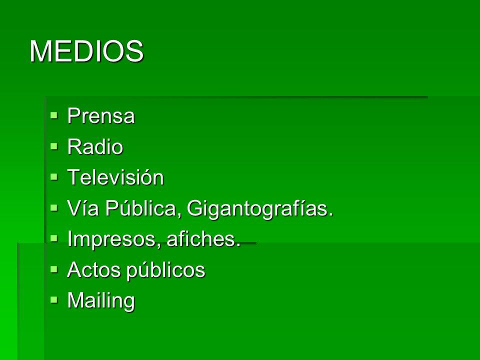 MEDIOS Prensa Prensa Radio Radio Televisión Televisión Vía Pública, Gigantografías. Vía Pública, Gigantografías. Impresos, afiches. Impresos, afiches.