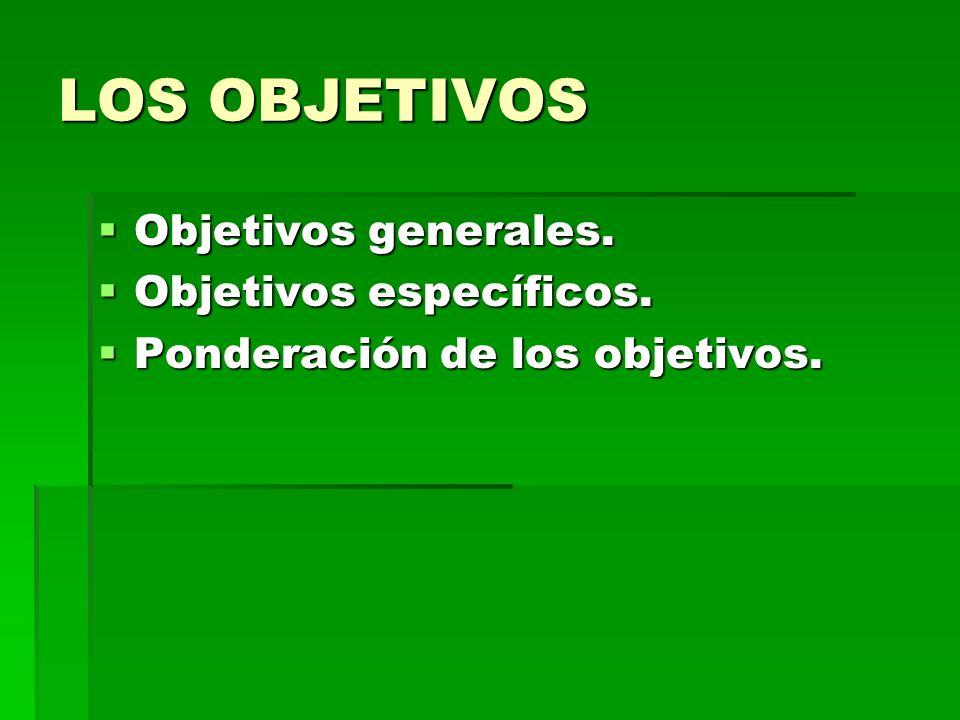 LOS OBJETIVOS Objetivos generales. Objetivos generales. Objetivos específicos. Objetivos específicos. Ponderación de los objetivos. Ponderación de los