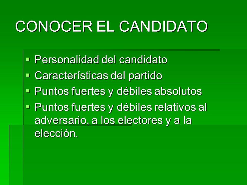 CONOCER EL CANDIDATO Personalidad del candidato Personalidad del candidato Características del partido Características del partido Puntos fuertes y dé