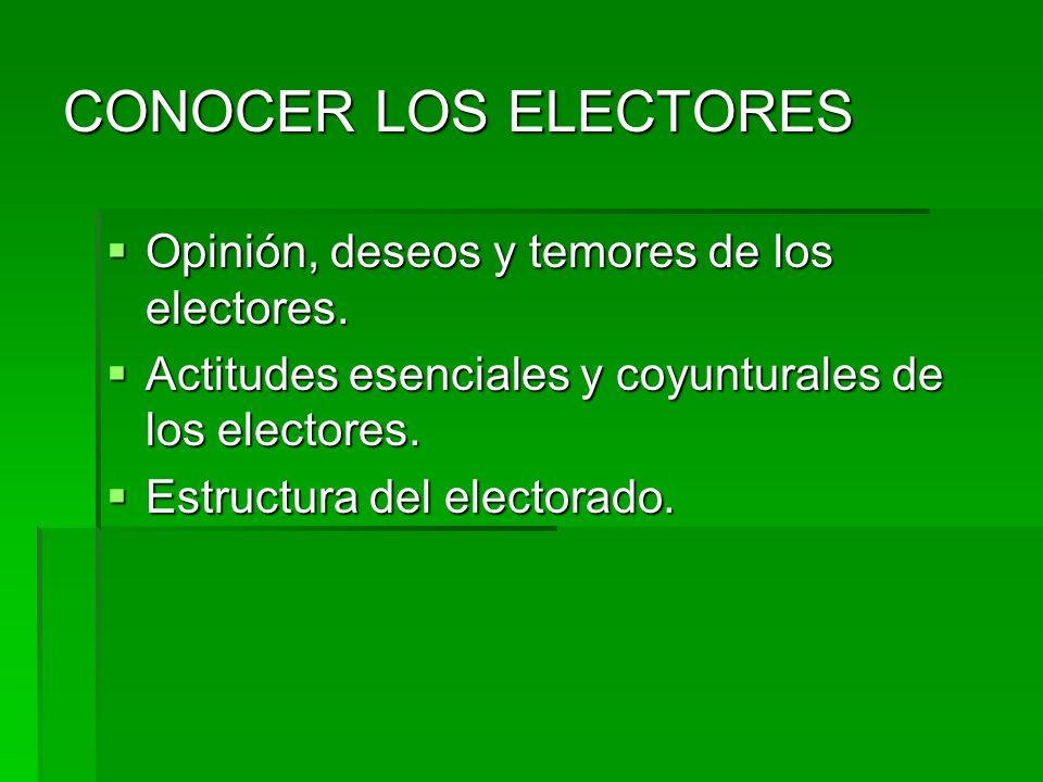 CONOCER LOS ELECTORES Opinión, deseos y temores de los electores. Opinión, deseos y temores de los electores. Actitudes esenciales y coyunturales de l