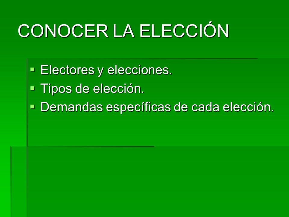 CONOCER LA ELECCIÓN Electores y elecciones. Electores y elecciones. Tipos de elección. Tipos de elección. Demandas específicas de cada elección. Deman