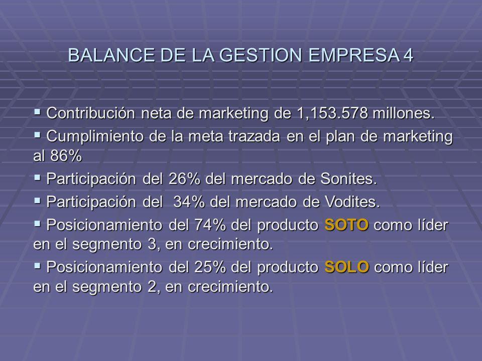 Estrategias por producto 1.Aplicación de una estrategia conservadora para los SONITES 2.Inversión de publicidad para posicionar SOTO en S3 3.No eliminamos productos 4.Repotenciación del producto SOLO (D5) 5.