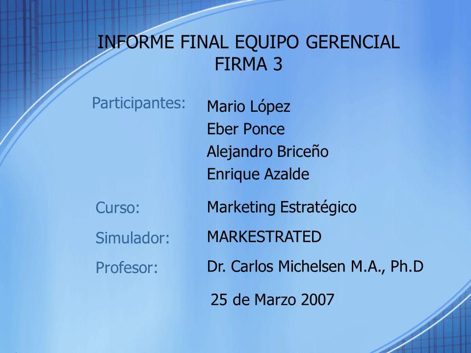 INFORME FINAL EQUIPO GERENCIAL FIRMA 3 Mario López Eber Ponce Alejandro Briceño Enrique Azalde Marketing Estratégico Participantes: Curso: Simulador: